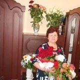 Ольга Щенявская